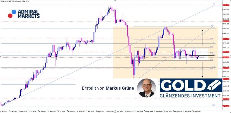 gold-chartanalyse-setups-prognose-25082020_800.jpg