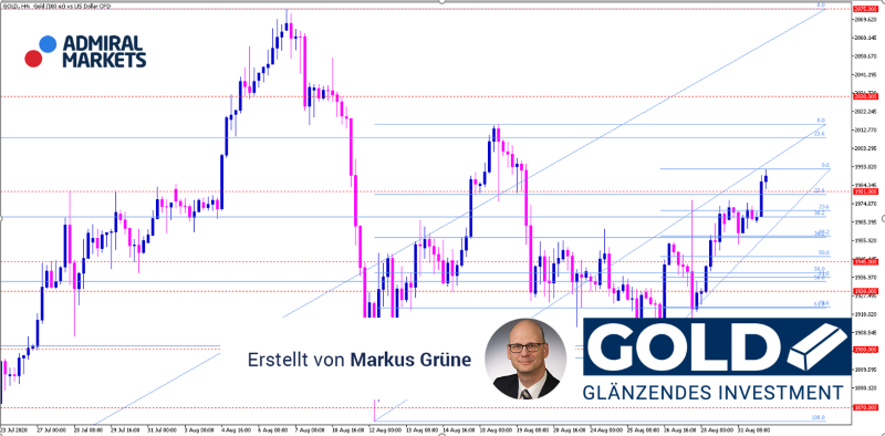 gold-analyse-01092020-prognose-chartanalyse_800.png