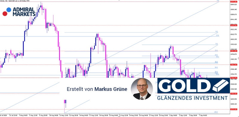 gold-analyse-und-prognose-08092020_800.jpg