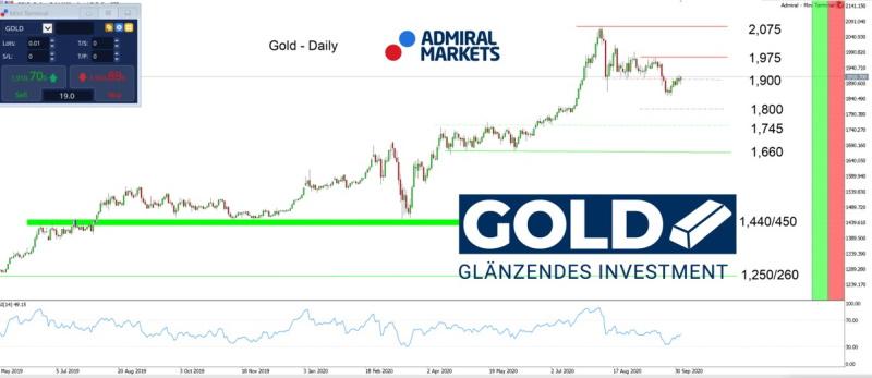 gold-chartanalyse-wochenausblick-und-prognose-06102020_800.jpg