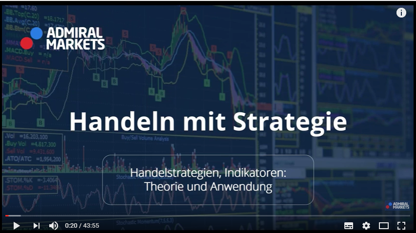Forex indikatoren strategie