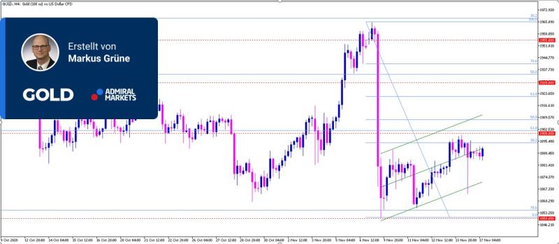 gold-analyse-chartanalyse-setups-17112020_800.jpg