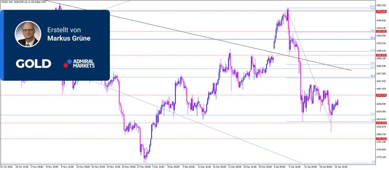 gold-analyse-chartanalyse-19012021-mit-setups_800.jpg