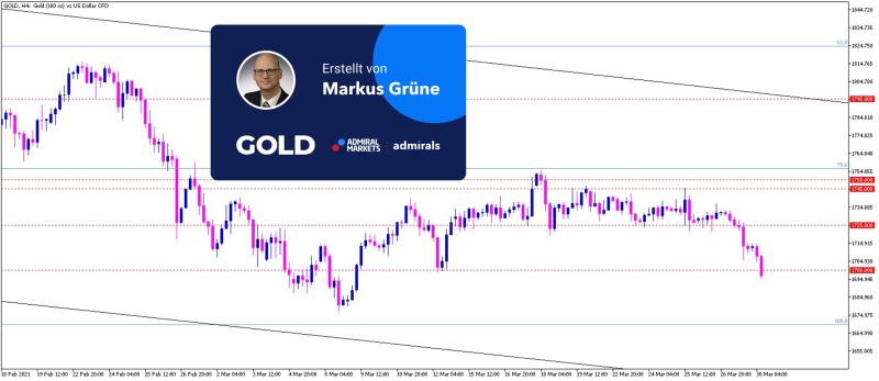 gold-analyse-chartanalyse-am-30032021-wochenausblick-daytrading-gold-cfd_800.jpg