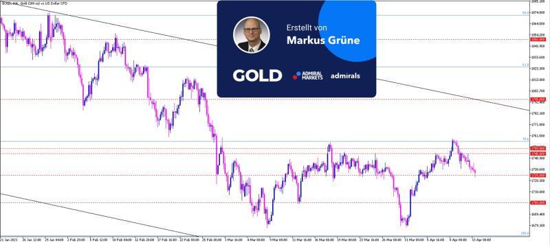 gold-analyse-und-prognose-am-13042021-gold-daytrading-gold-aktuell_800.jpg