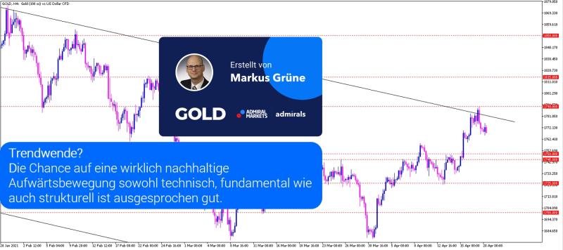 Gold Analyse: Aussichtreicher Wochenstart mit Chance auf Trendwende
