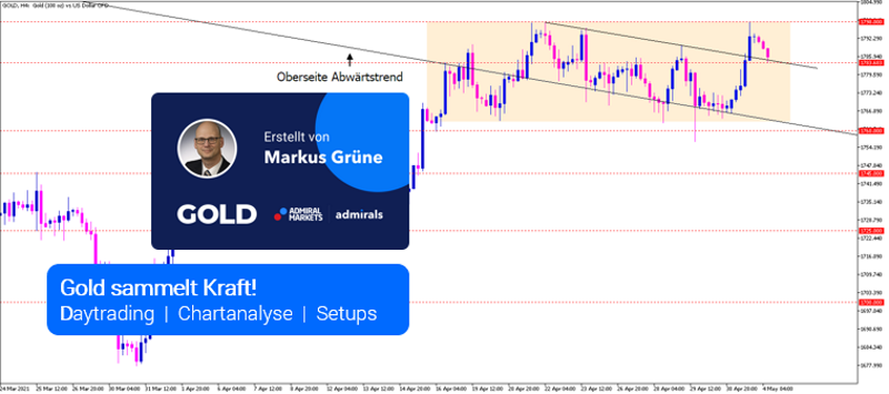 gold-analyse-04052021-gold-aktuell-und-wochenausblick_800.png