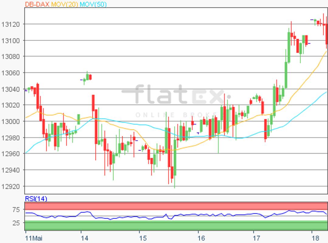 flatex-dax-update-18052018.png