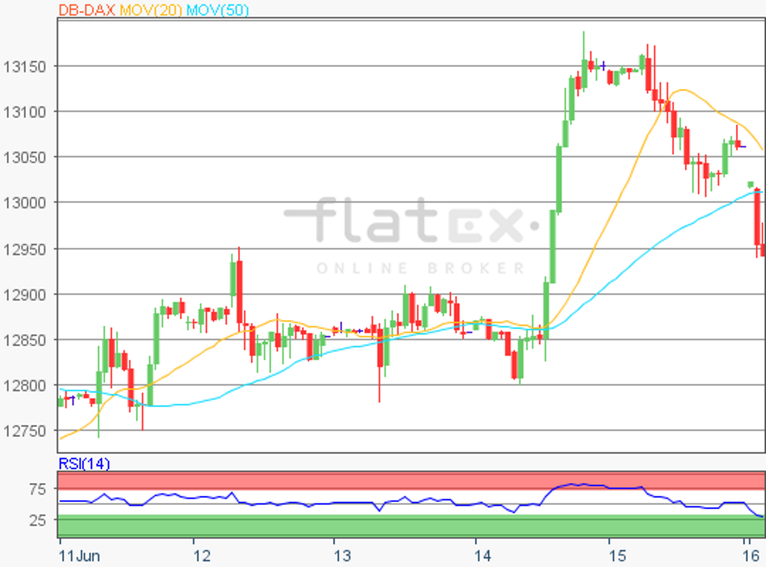 flatex-dax-update-18062018.png