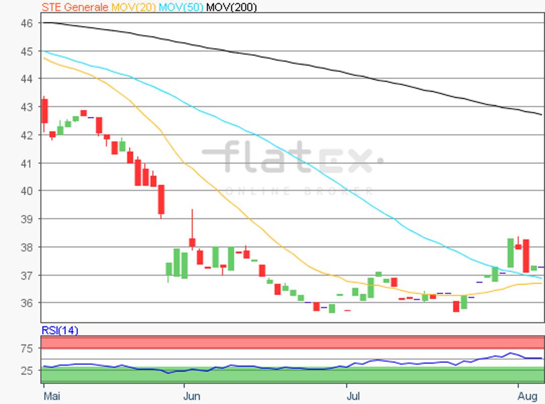 flatex-societegenerale-06082018.png