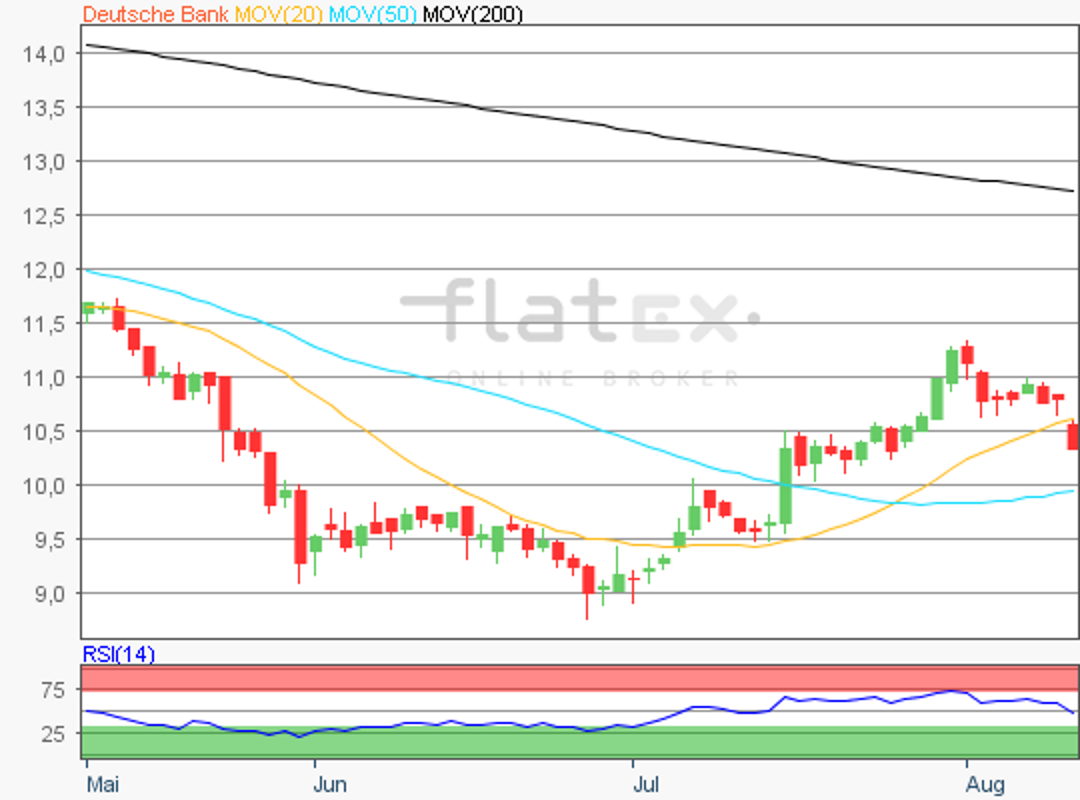 flatex-deutschebank-10082018.png
