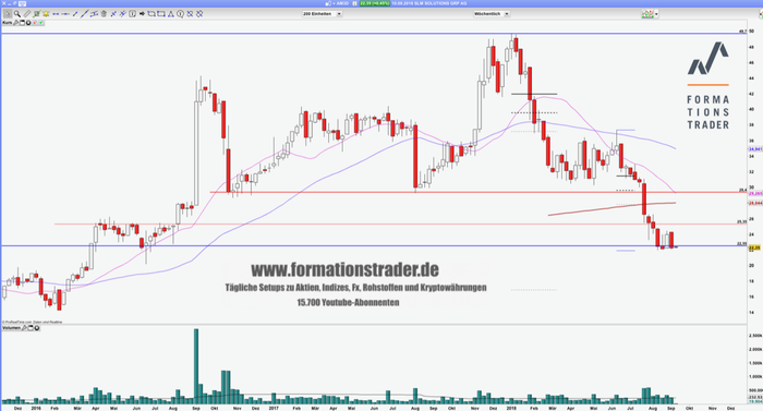 slm-solutions-woche-0918.png