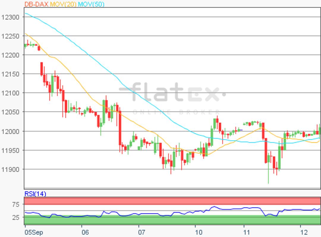 flatex-dax-update-12092018.png