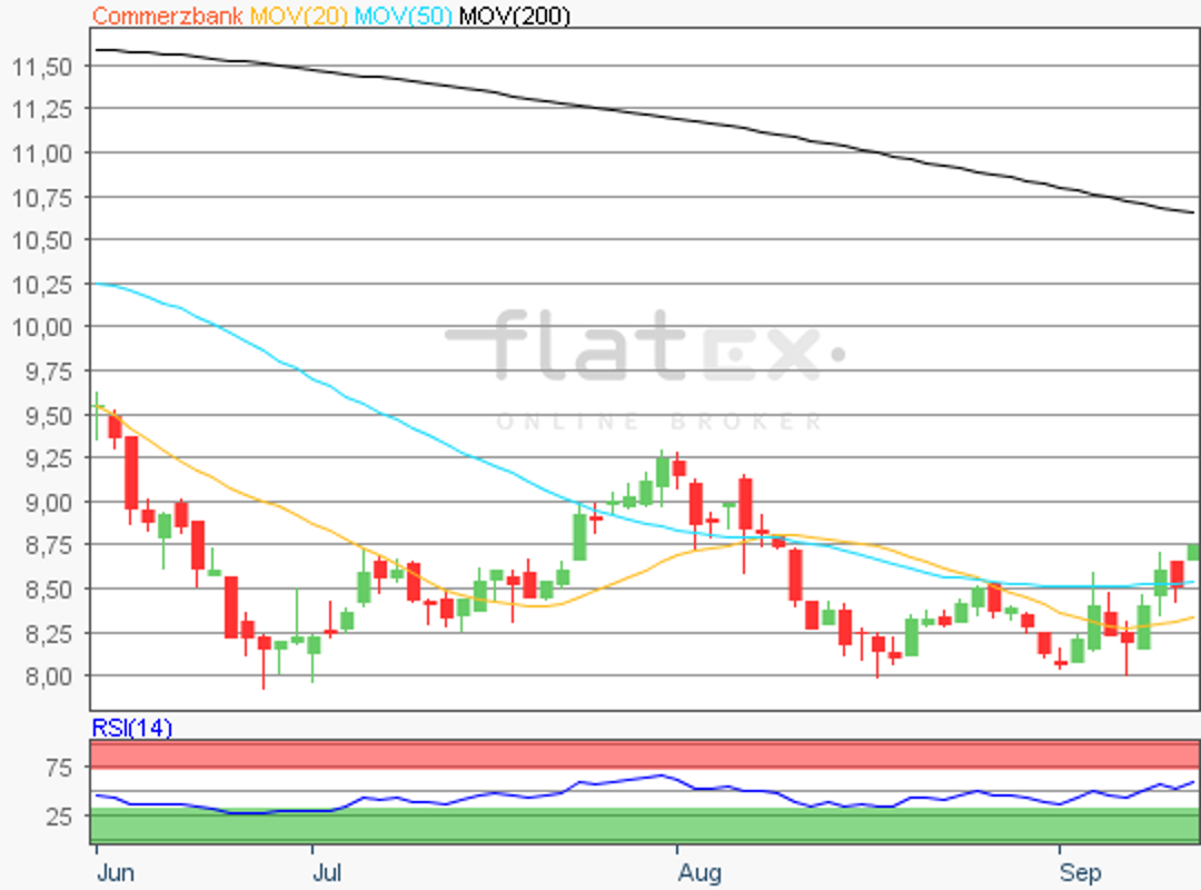 flatex-commerzbank-13092018.png