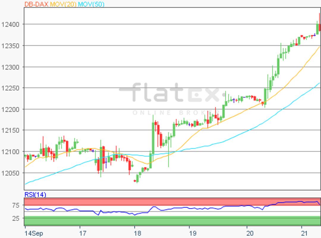 flatex-dax-update-21092018.png