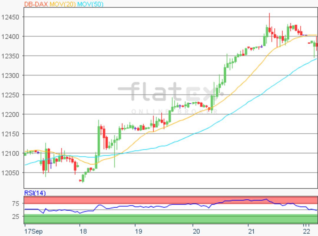 flatex-dax-update-24092018.png