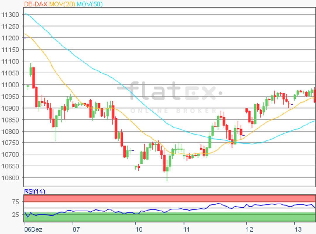 flatex-dax-update-13122018.png