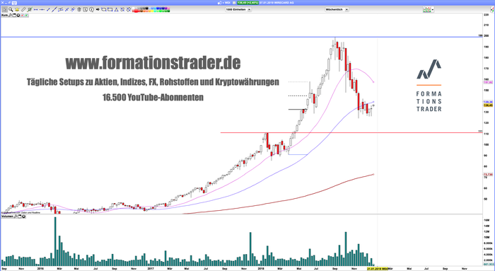 wirecard-woche-0119.png