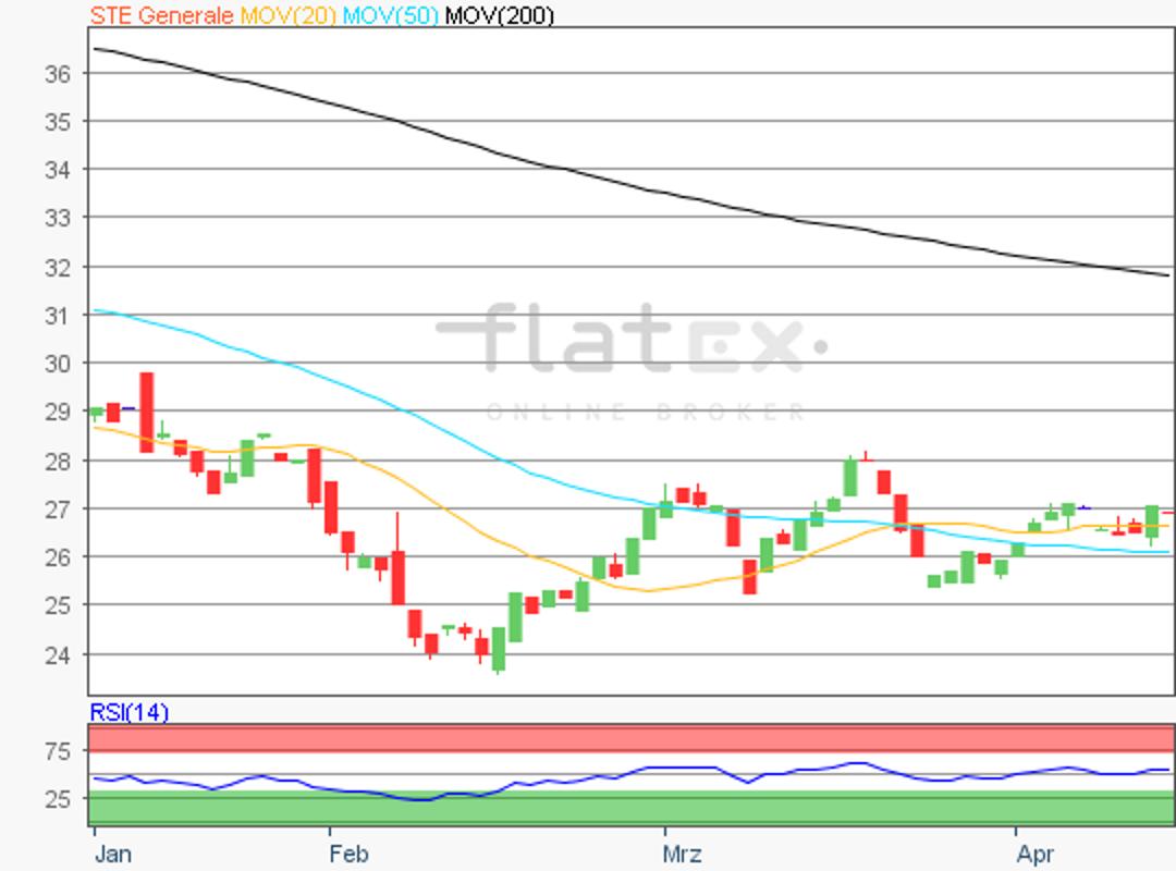 flatex-ste-12042019.png