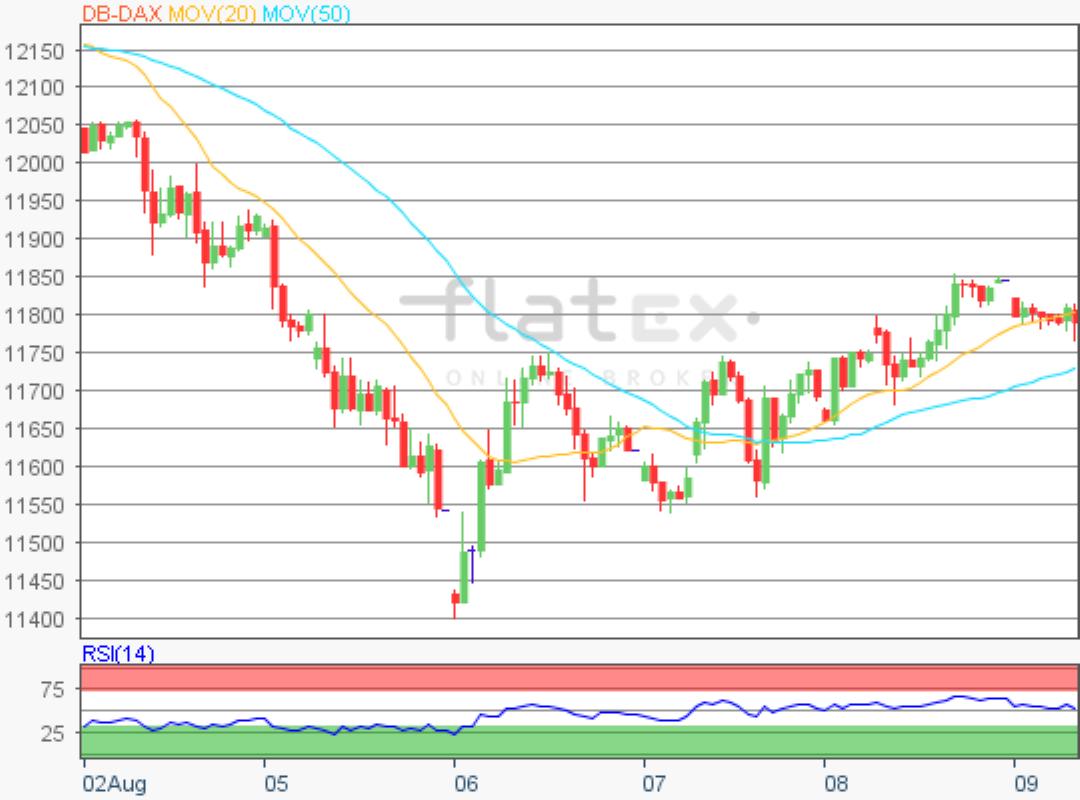 flatex-dax-update-09082019.png