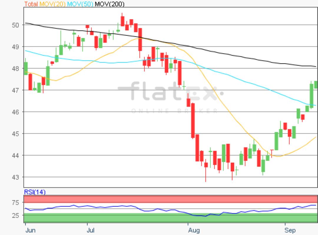 flatex-total-11092019.png