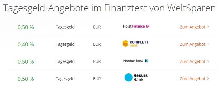 finanztest-tagesgeld.png