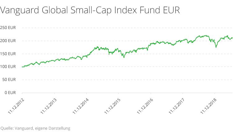 glbl_smallcap_ix_inst_eur.png