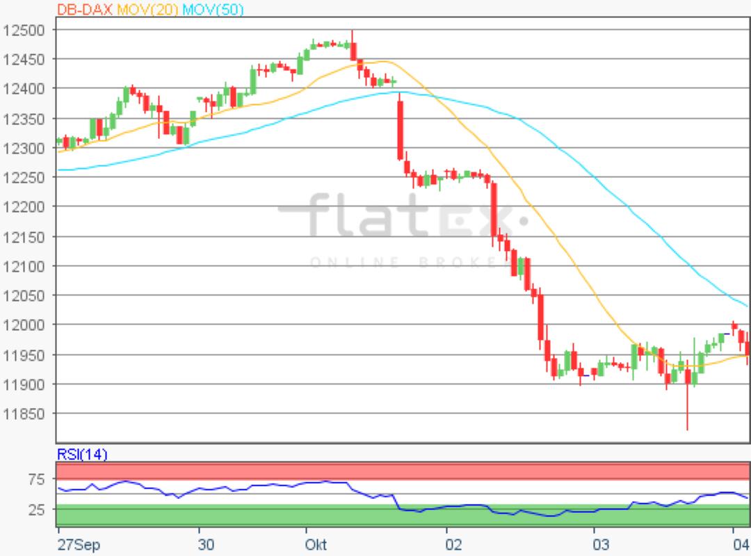 flatex-dax-update-04102019.png