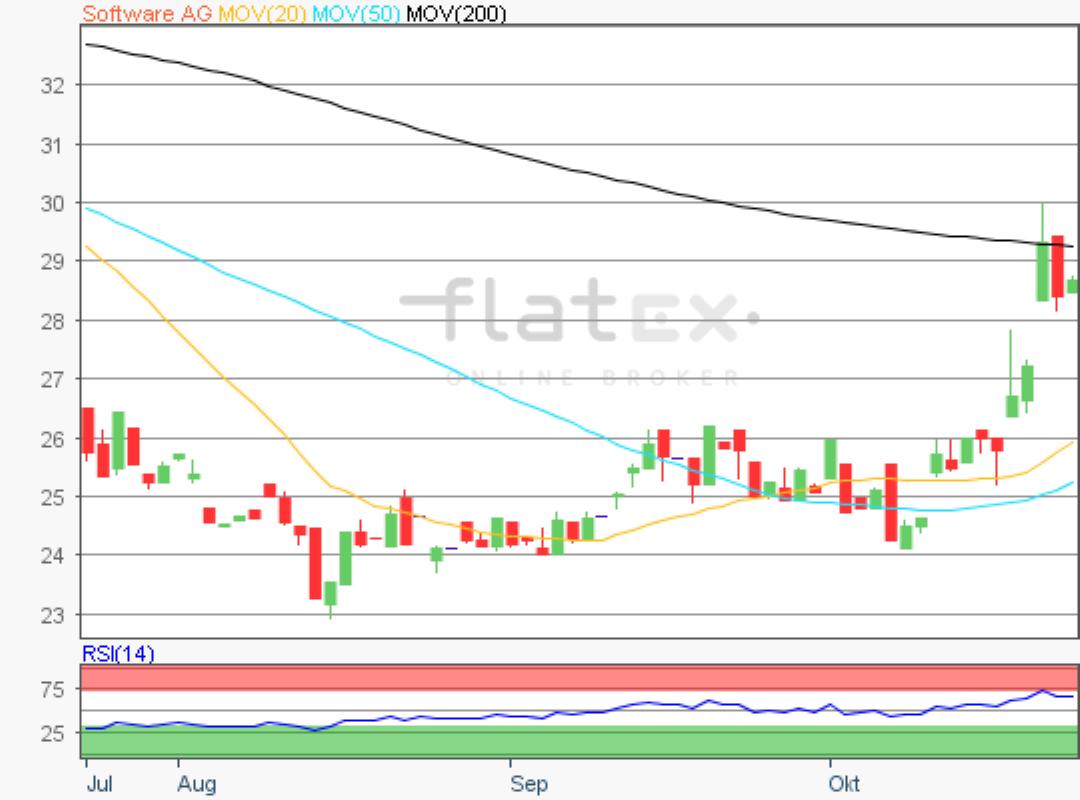 flatex-solfware-24102019.png