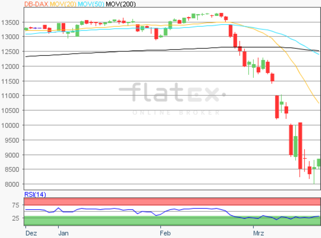 flatex-dax-20032020.png