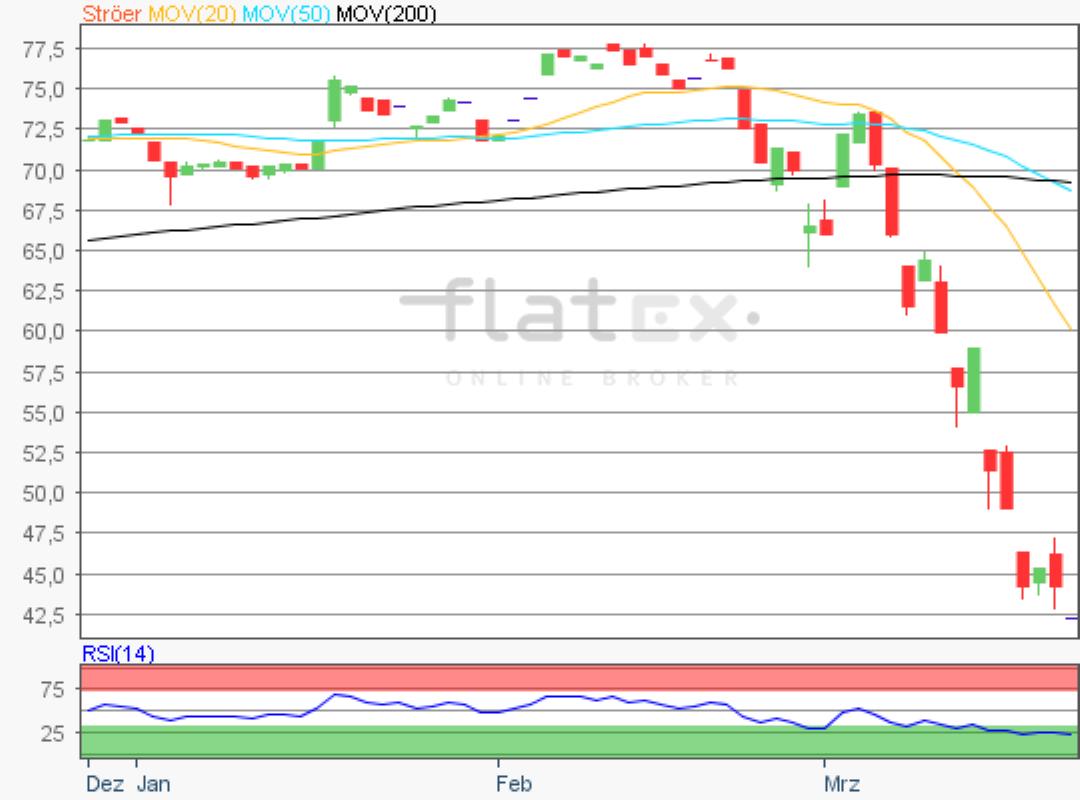 flatex-stroer-23032020.png