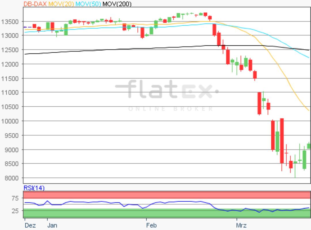 flatex-dax-24032020.png