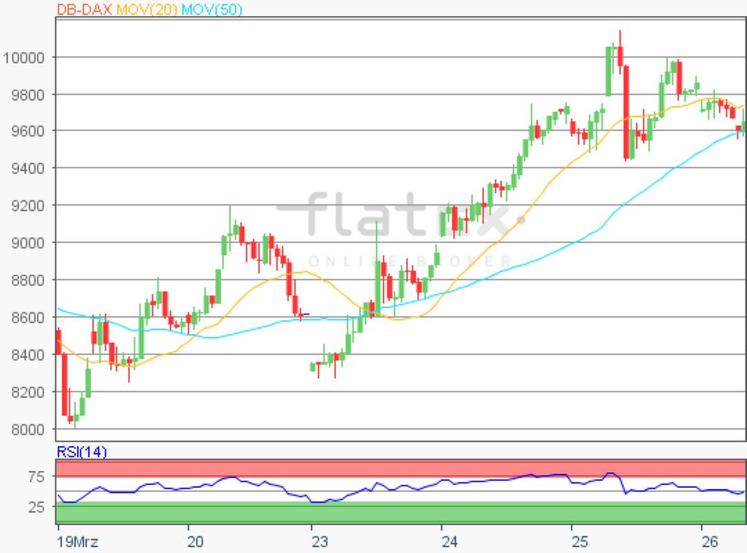 flatex-dax-update-26032020.png