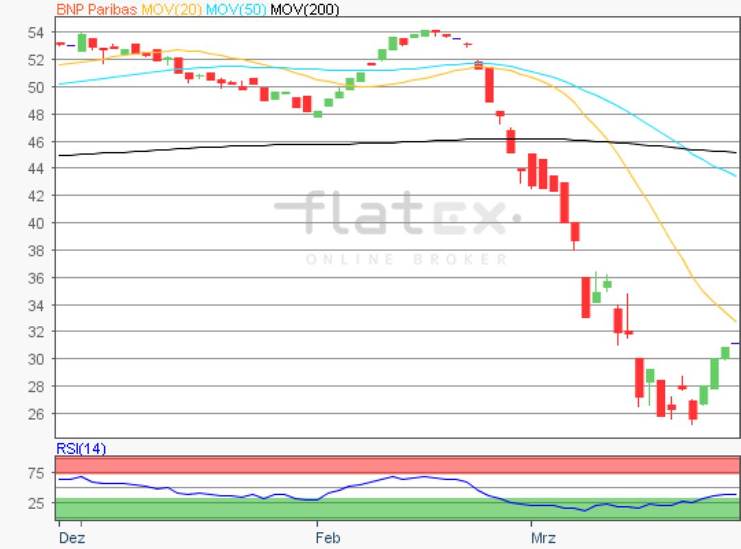 flatex-bnp-parisbas-27032020.png
