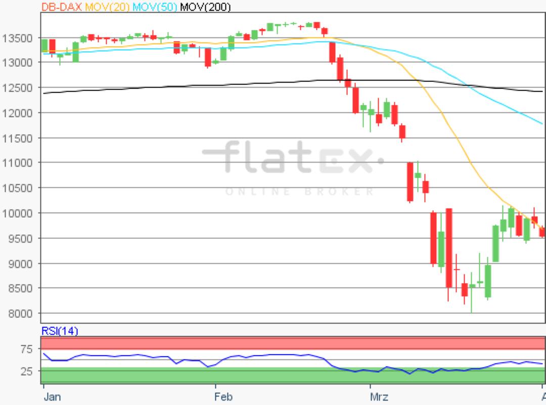 flatex-dax-01042020.png