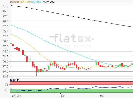 flatex-renault-26052020.png