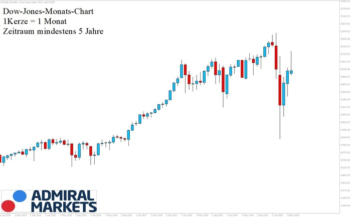 dow-jones-analyse-13062020-dji30-cfd.jpg