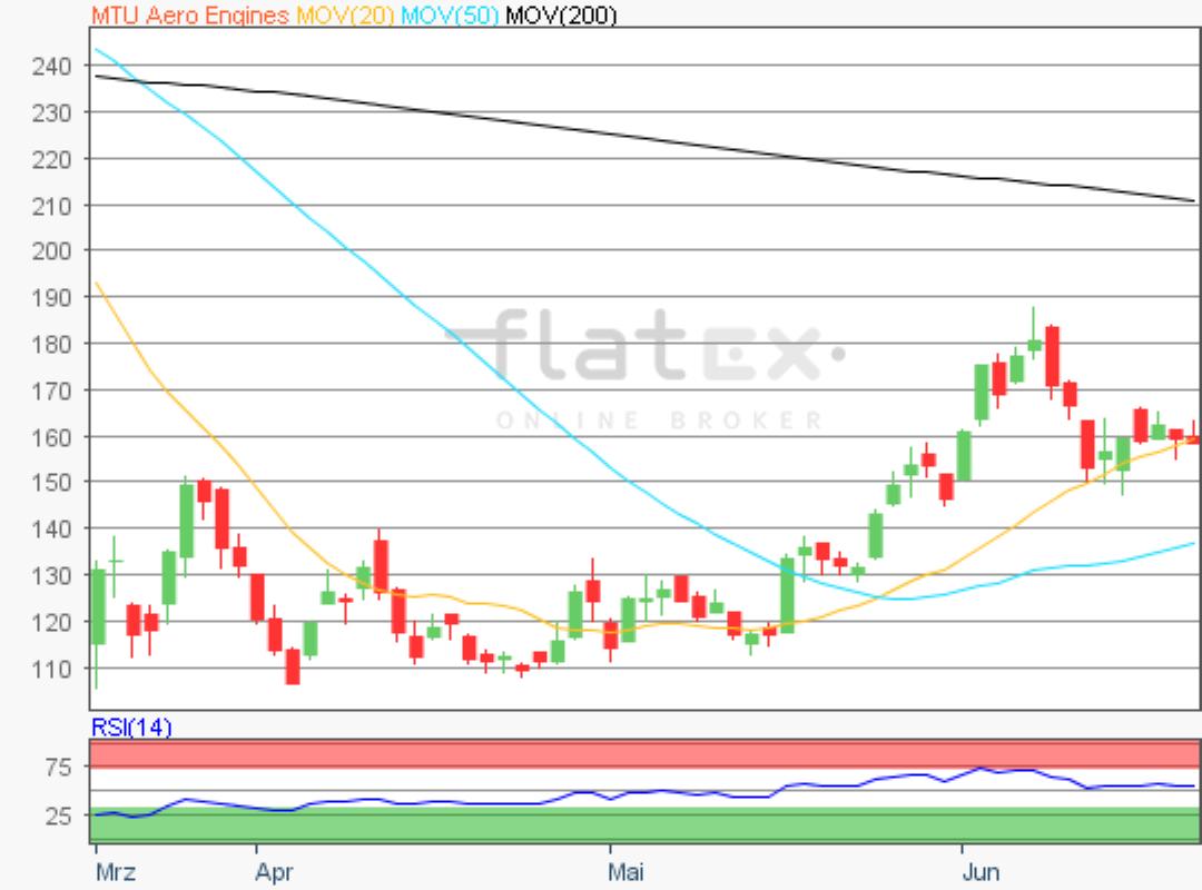 flatex-mtu-19062020.png
