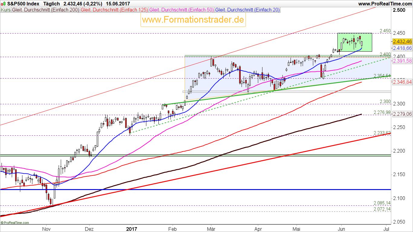 sp500-index.png