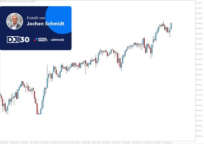 Dow Jones Analyse: Perfekte Trendbewegung!